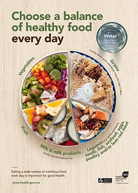 MOH Food Guidelines poster