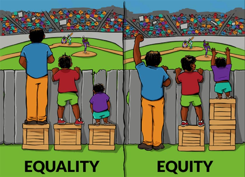 Cartoon illustrating the difference between equality and equity